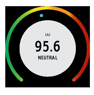 IAI Barometer2