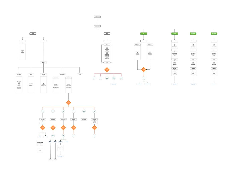 CLM-ProductFootprint20180323_OI